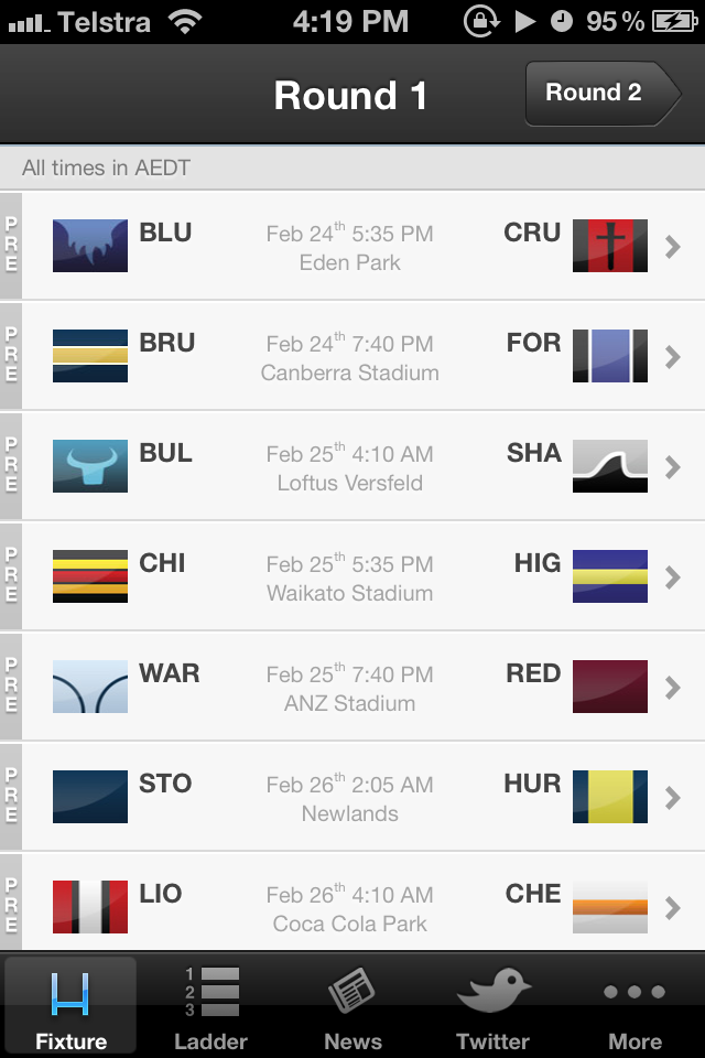 Super Rugby Live Scores - Rugby Now - ESPN Australia PTY LTD ...